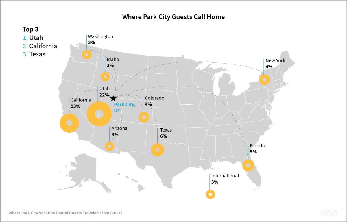 Park City - Where Park City Guests Call Home